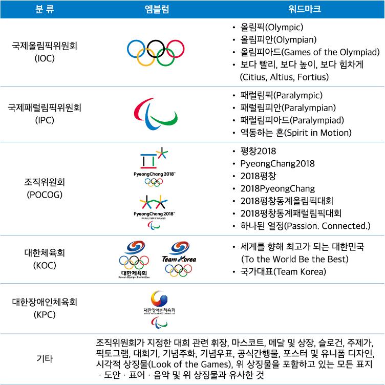 PyeongChang2018브랜드.jpg